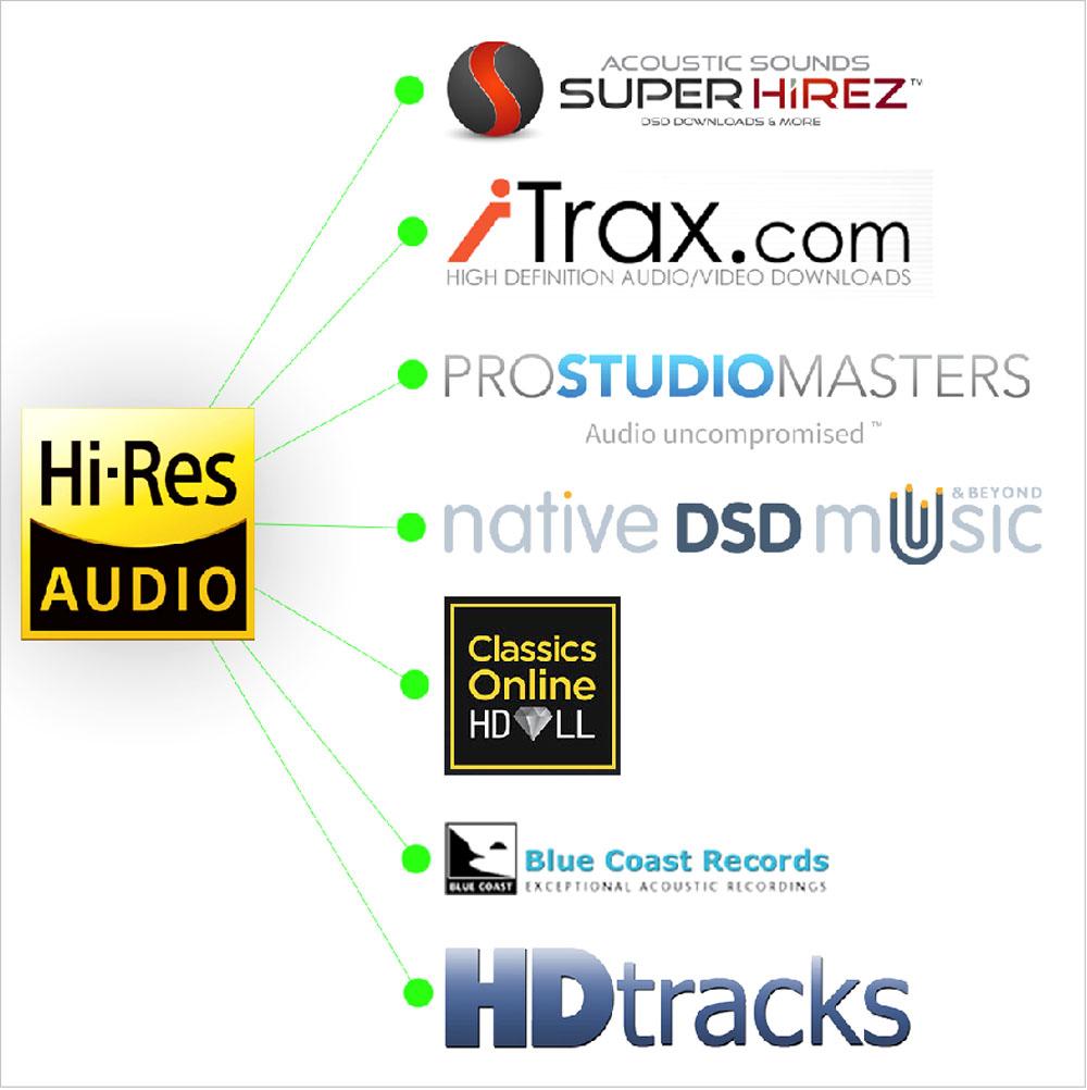 วิธีเล่นไฟล์เพลงดิจิตัล ด้วยคอมพิวเตอร์ – all about Audio/Visual